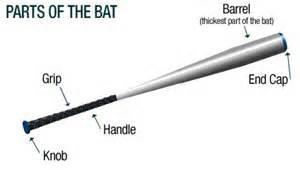 Baseball Bat Size Chart